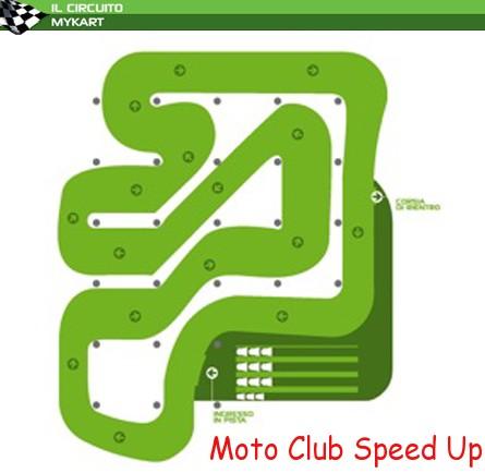Circuito My Kart